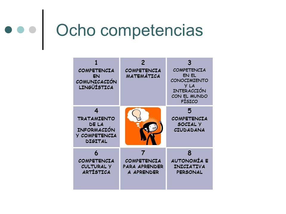 Ocho competencias 1 COMPETENCIA EN COMUNICACIÓN LINGÜÍSTICA 2 COMPETENCIA MATEMÁTICA 3 COMPETENCIA EN EL CONOCIMIENTO Y LA INTERACCIÓN CON EL MUNDO FÍ