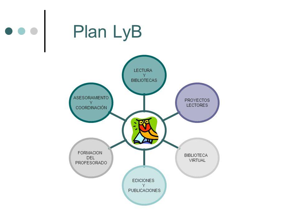 Plan LyB LECTURA Y BIBLIOTECAS PROYECTOS LECTORES BIBLIOTECA VIRTUAL EDICIONES Y PUBLICACIONES FORMACION DEL PROFESORADO ASESORAMIENTO Y COORDINACIÓN