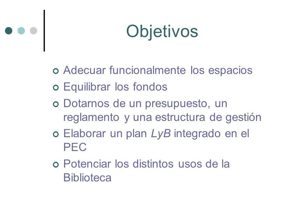 Área TIC Definición, funcionamiento y uso de sistemas multimedia.