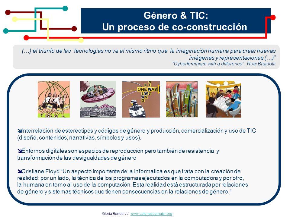 Género & TIC: Un proceso de co-construcción Interrelación de estereotipos y códigos de género y producción, comercialización y uso de TIC (diseño, contenidos, narrativas, símbolos y usos).