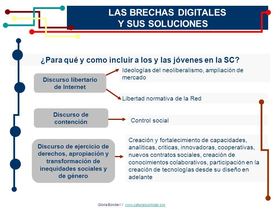 LAS BRECHAS DIGITALES Y SUS SOLUCIONES Gloria Bonder / / www.catunescomujer.orgwww.catunescomujer.org ¿Para qué y como incluir a los y las jóvenes en la SC.