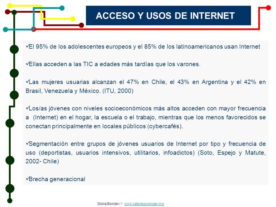 ACCESO Y USOS DE INTERNET El 95% de los adolescentes europeos y el 85% de los latinoamericanos usan Internet Ellas acceden a las TIC a edades más tardías que los varones.