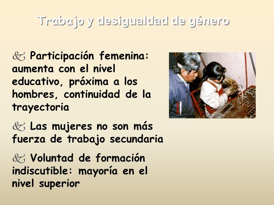 Trabajo y desigualdad de género k Participación femenina: aumenta con el nivel educativo, próxima a los hombres, continuidad de la trayectoria k Las m