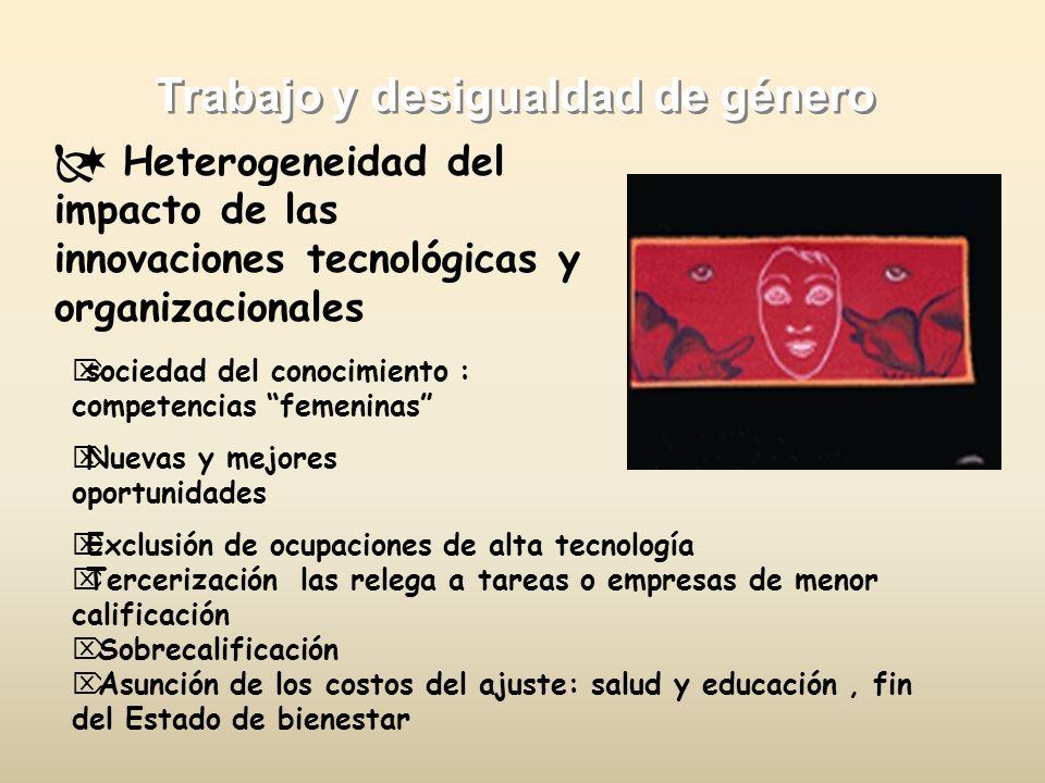 Trabajo y desigualdad de género Heterogeneidad del impacto de las innovaciones tecnológicas y organizacionales sociedad del conocimiento : competencia