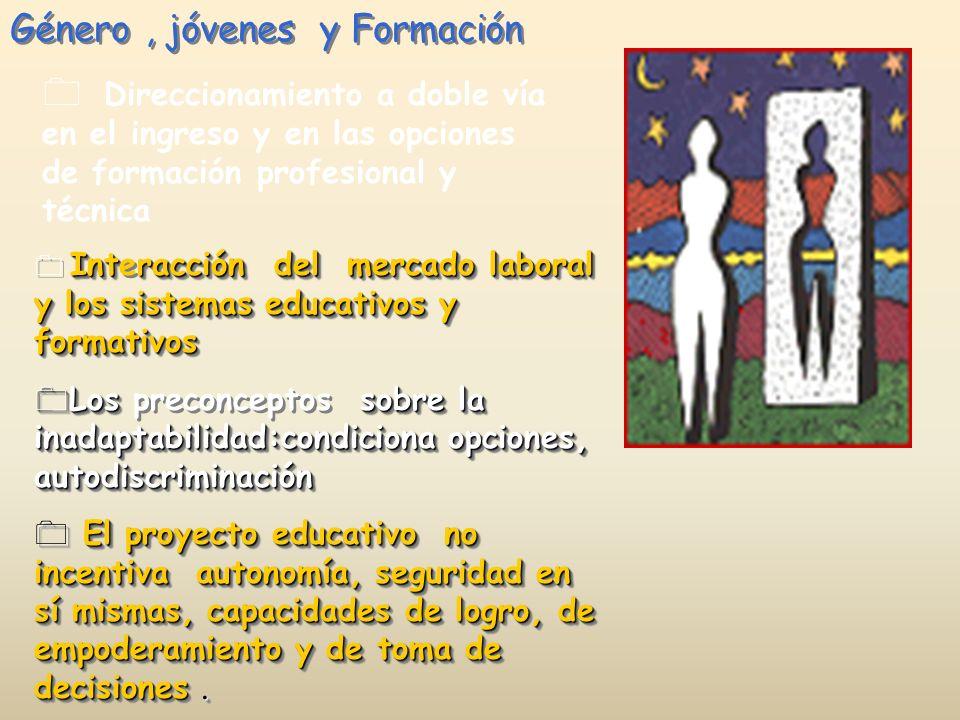 Intracción del mercado laboral y los sistemas educativos y formativos Interacción del mercado laboral y los sistemas educativos y formativos 0Los sobr