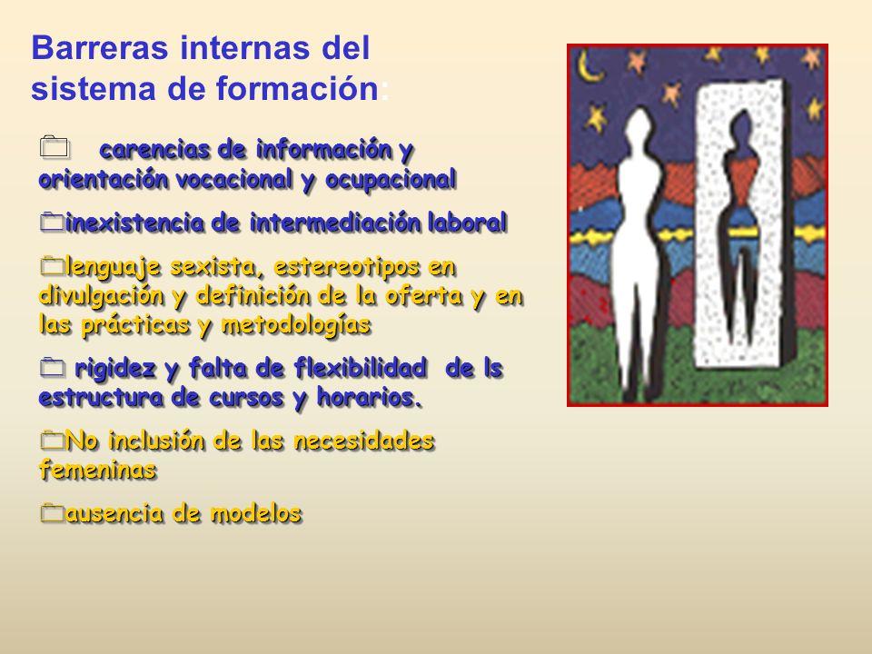 carencias de información y orientación vocacional y ocupacional carencias de información y orientación vocacional y ocupacional 0inexistencia de inter