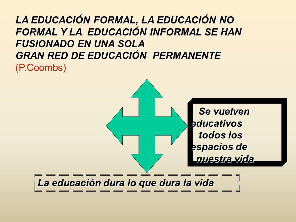 LA EDUCACIÓN FORMAL, LA EDUCACIÓN NO FORMAL Y LA EDUCACIÓN INFORMAL SE HAN FUSIONADO EN UNA SOLA GRAN RED DE EDUCACIÓN PERMANENTE GRAN RED DE EDUCACIÓ