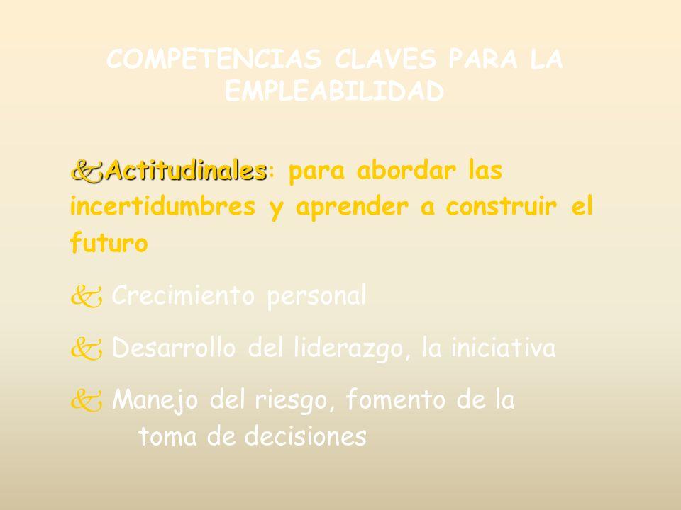 COMPETENCIAS CLAVES PARA LA EMPLEABILIDAD kActitudinales kActitudinales : para abordar las incertidumbres y aprender a construir el futuro k Crecimien