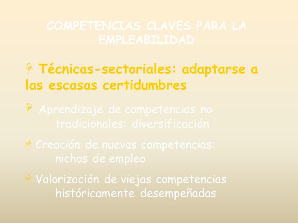 COMPETENCIAS CLAVES PARA LA EMPLEABILIDAD H Técnicas-sectoriales: adaptarse a las escasas certidumbres H Aprendizaje de competencias no tradicionales: