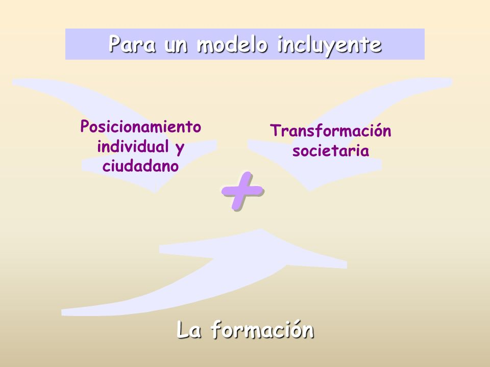 Posicionamiento individual y ciudadano Transformación societaria La formación Para un modelo incluyente