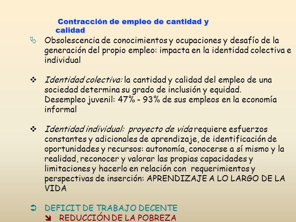 Contracción de empleo de cantidad y calidad Contracción de empleo de cantidad y calidad Obsolescencia de conocimientos y ocupaciones y desafío de la g