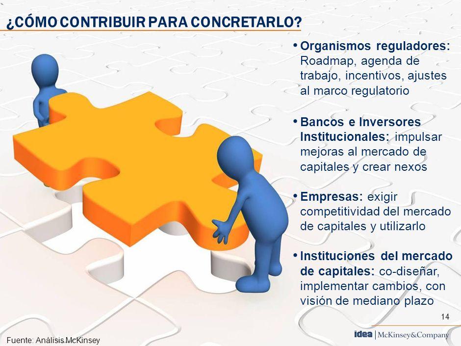 14 ¿CÓMO CONTRIBUIR PARA CONCRETARLO? Fuente:Análisis McKinsey Organismos reguladores: Roadmap, agenda de trabajo, incentivos, ajustes al marco regula
