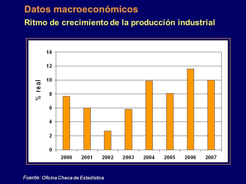 Fuente: Ministerio de Industria y Comercio Comercio exterior Exportación e importación últimos 10 años