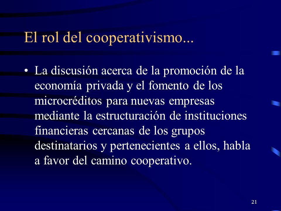 20 Rol del cooperativismo La fuerte crisis de los sistemas financieros, la incapacidad de las formas bancarias tradicionales y los cambios en los antiguos países con una planificación centralizada han reanimado la discusión sobre la ventaja de la autoayuda cooperativa y organizada.