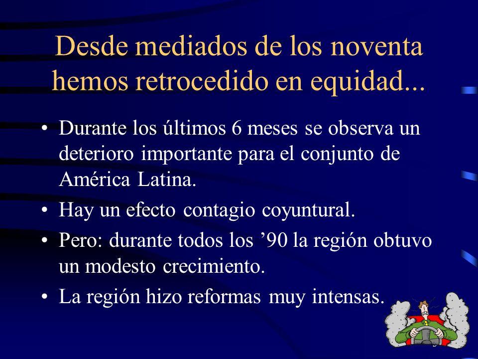 2 Temario Entorno económico en que se desarrolla el debate en América Latina.