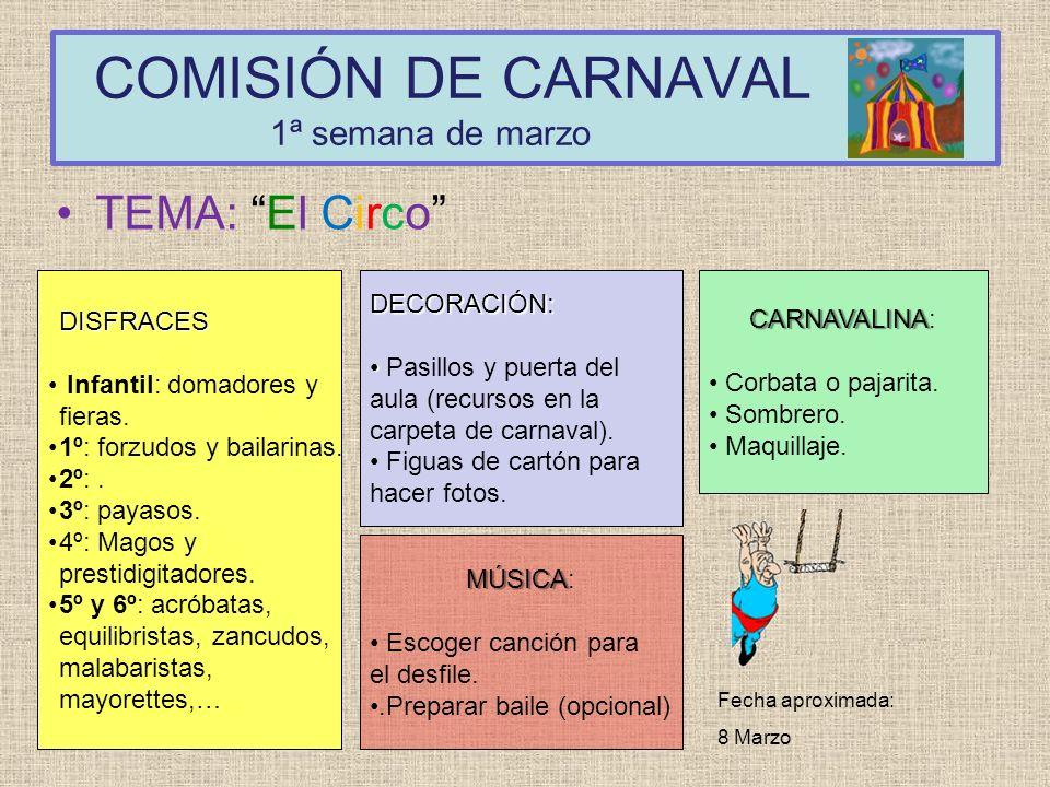 COMISIÓN DE CARNAVAL 1ª semana de marzo TEMA: El Circo DECORACIÓN: Pasillos y puerta del aula (recursos en la carpeta de carnaval). Figuas de cartón p