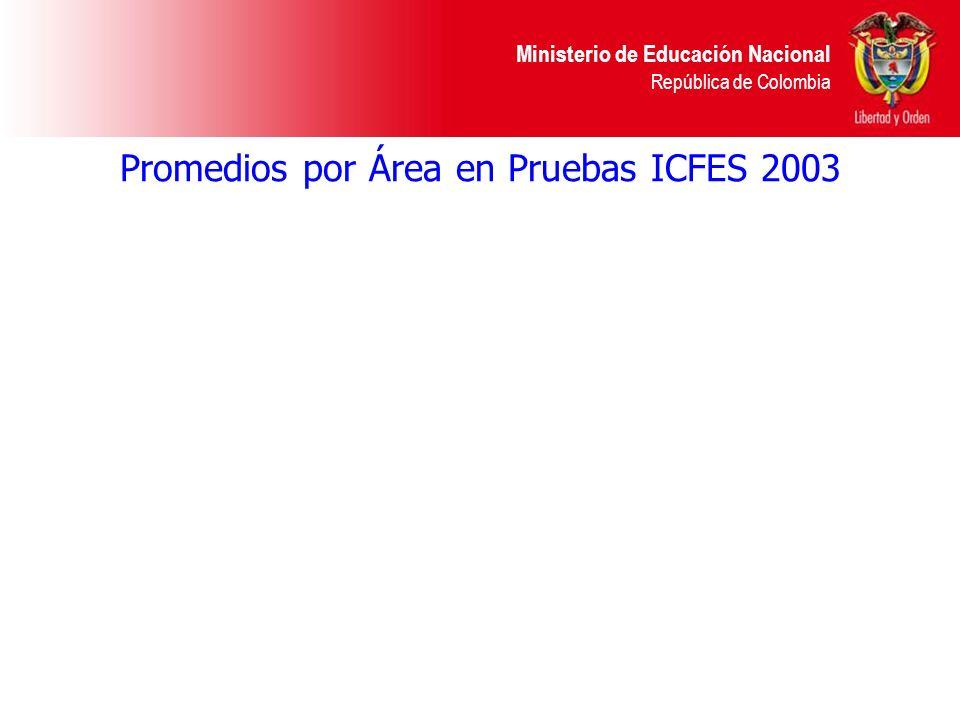 Ministerio de Educación Nacional República de Colombia Promedios por Área en Pruebas ICFES 2003