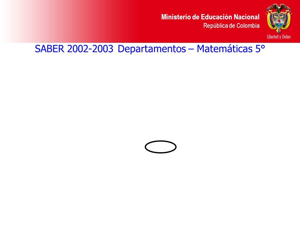 Ministerio de Educación Nacional República de Colombia SABER 2002-2003 Departamentos – Matemáticas 5°