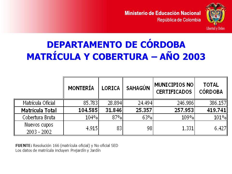 Ministerio de Educación Nacional República de Colombia DEPARTAMENTO DE CÓRDOBA MATRÍCULA Y COBERTURA – AÑO 2003 FUENTE: Resolución 166 (matrícula ofic