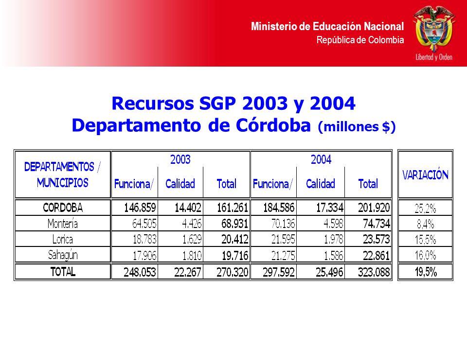 Ministerio de Educación Nacional República de Colombia Estudio a profundidad de las estadìsticas : Con el fin de planear el aumento de la cobertura por niveles.