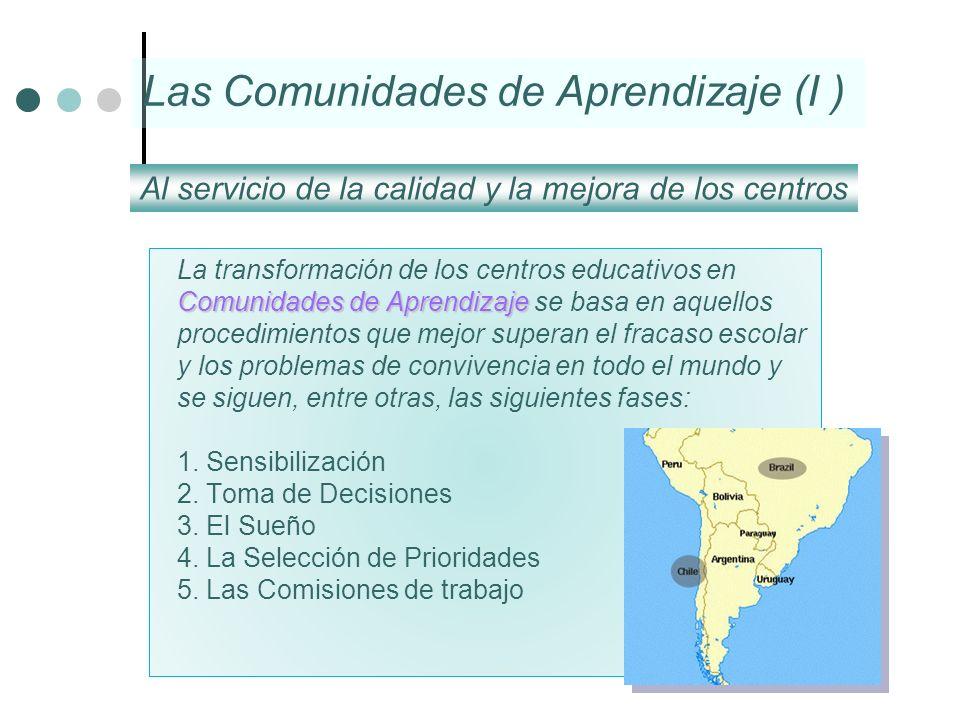 Comunidades de Aprendizaje La transformación de los centros educativos en Comunidades de Aprendizaje se basa en aquellos procedimientos que mejor supe