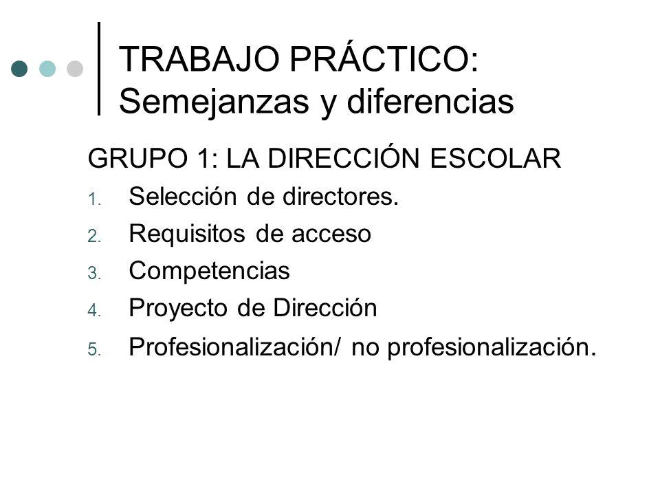 TRABAJO PRÁCTICO: Semejanzas y diferencias GRUPO 1: LA DIRECCIÓN ESCOLAR 1. Selección de directores. 2. Requisitos de acceso 3. Competencias 4. Proyec