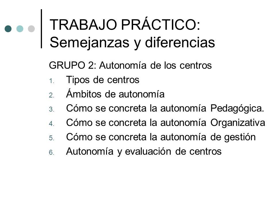 TRABAJO PRÁCTICO: Semejanzas y diferencias GRUPO 2: Autonomía de los centros 1. Tipos de centros 2. Ámbitos de autonomía 3. Cómo se concreta la autono
