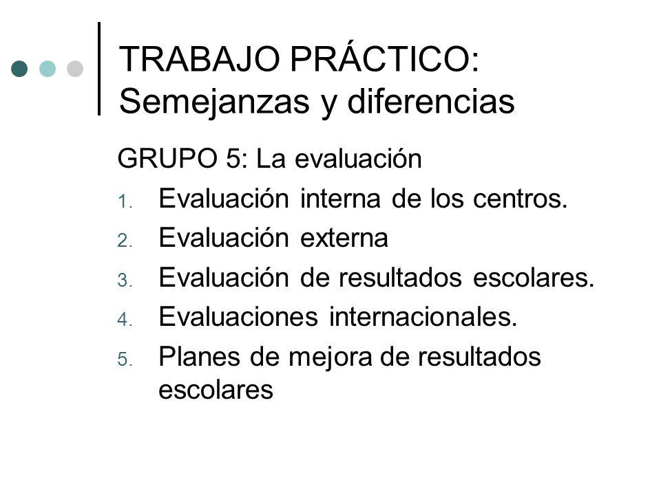 TRABAJO PRÁCTICO: Semejanzas y diferencias GRUPO 5: La evaluación 1. Evaluación interna de los centros. 2. Evaluación externa 3. Evaluación de resulta