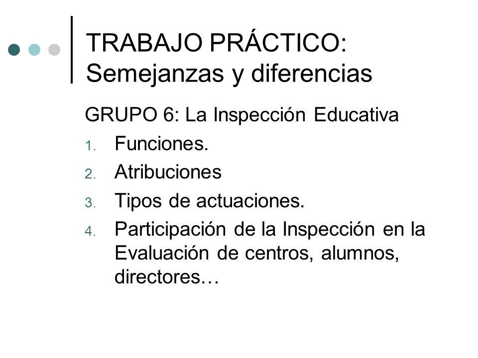 TRABAJO PRÁCTICO: Semejanzas y diferencias GRUPO 6: La Inspección Educativa 1. Funciones. 2. Atribuciones 3. Tipos de actuaciones. 4. Participación de