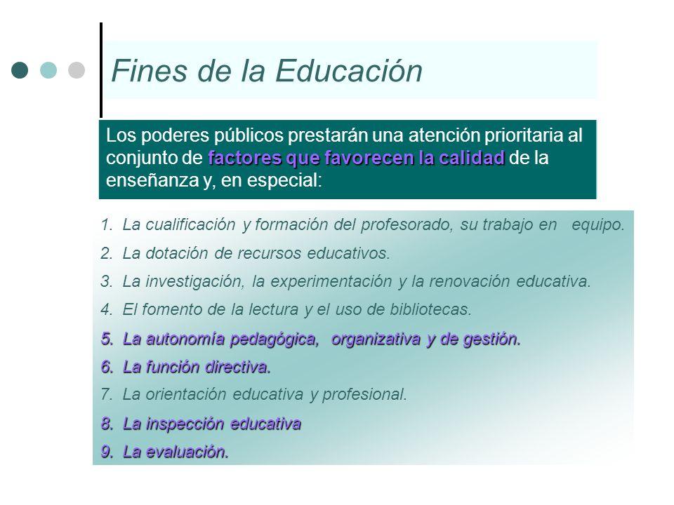 Fines de la Educación factores que favorecen la calidad Los poderes públicos prestarán una atención prioritaria al conjunto de factores que favorecen