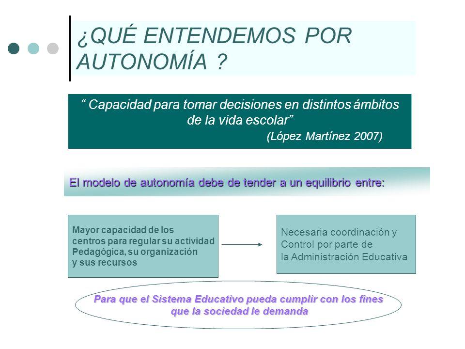 ¿QUÉ ENTENDEMOS POR AUTONOMÍA ? Capacidad para tomar decisiones en distintos ámbitos de la vida escolar (López Martínez 2007) El modelo de autonomía d