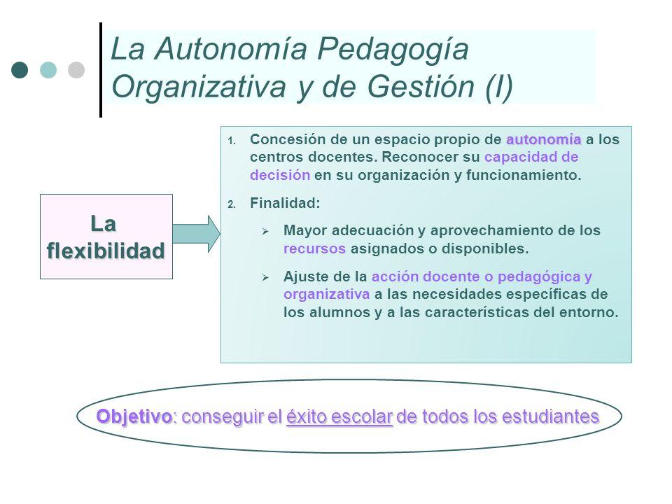 La Autonomía Pedagogía Organizativa y de Gestión (I) autonomía 1. Concesión de un espacio propio de autonomía a los centros docentes. Reconocer su cap