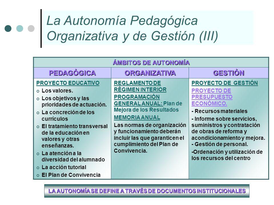 ÁMBITOS DE AUTONOMÍA PEDAGÓGICAORGANIZATIVAGESTIÓN PROYECTO EDUCATIVO Los valores. Los objetivos y las prioridades de actuación. La concreción de los