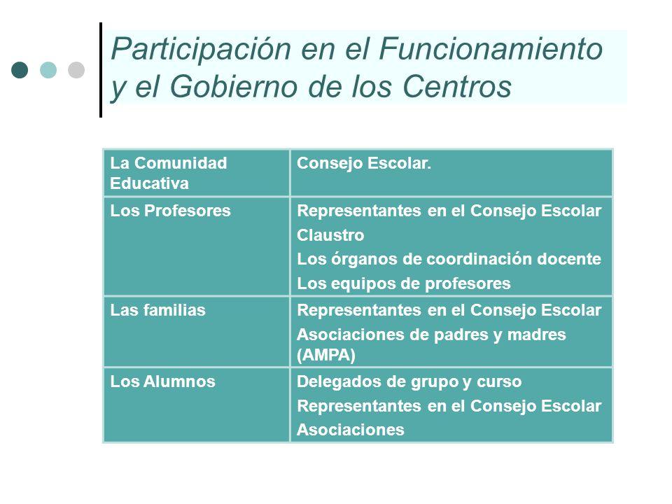 Participación en el Funcionamiento y el Gobierno de los Centros La Comunidad Educativa Consejo Escolar. Los ProfesoresRepresentantes en el Consejo Esc