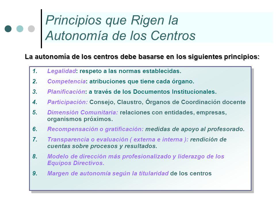 Principios que Rigen la Autonomía de los Centros 1.Legalidad: respeto a las normas establecidas. 2.Competencia: atribuciones que tiene cada órgano. 3.