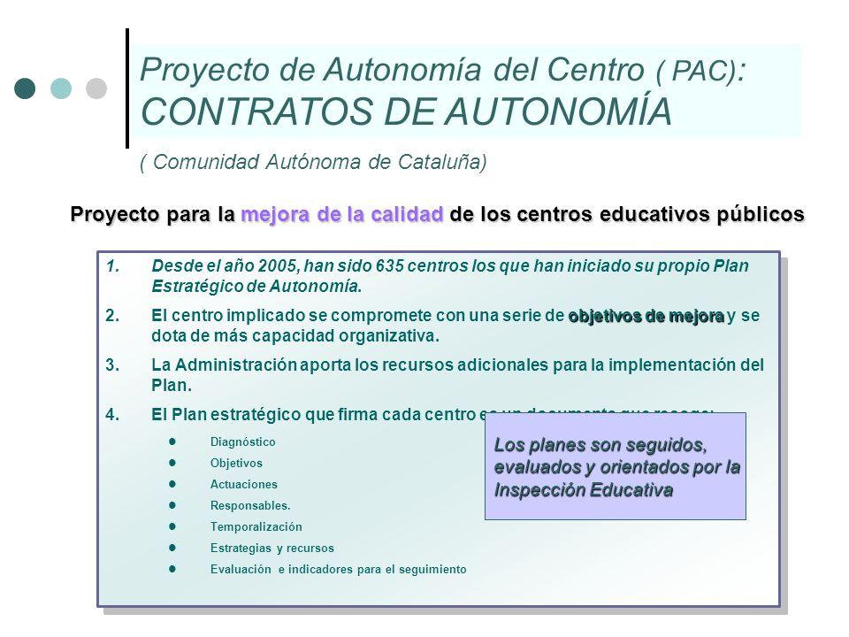 Proyecto de Autonomía del Centro ( PAC) : CONTRATOS DE AUTONOMÍA 1.Desde el año 2005, han sido 635 centros los que han iniciado su propio Plan Estraté