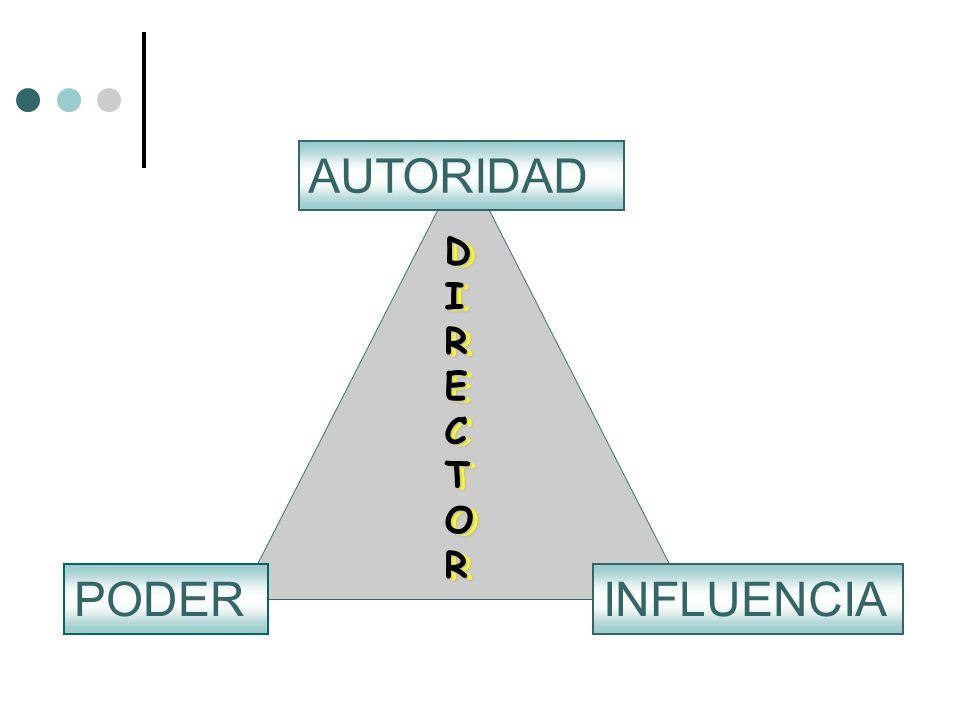 AUTORIDAD PODER INFLUENCIA DIRECTORDIRECTORDIRECTORDIRECTOR DIRECTORDIRECTORDIRECTORDIRECTOR
