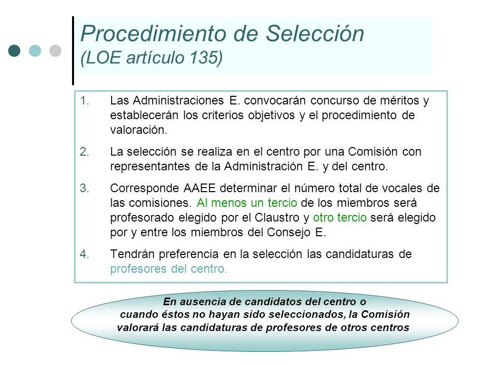 Procedimiento de Selección (LOE artículo 135) 1.Las Administraciones E. convocarán concurso de méritos y establecerán los criterios objetivos y el pro