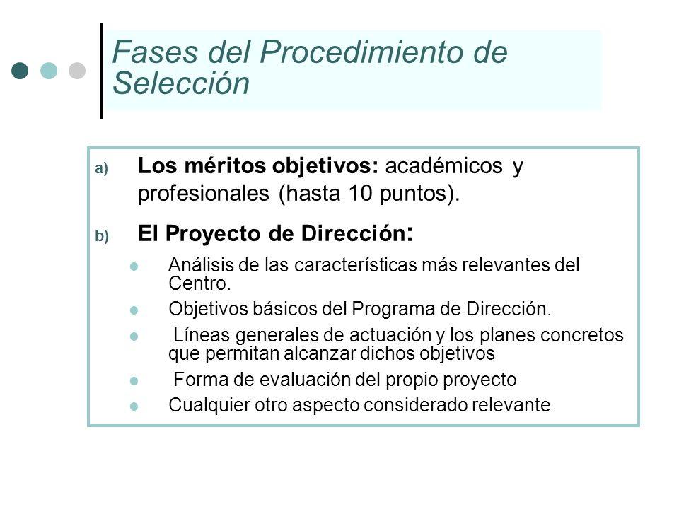 a) Los méritos objetivos: académicos y profesionales (hasta 10 puntos). b) El Proyecto de Dirección : Análisis de las características más relevantes d