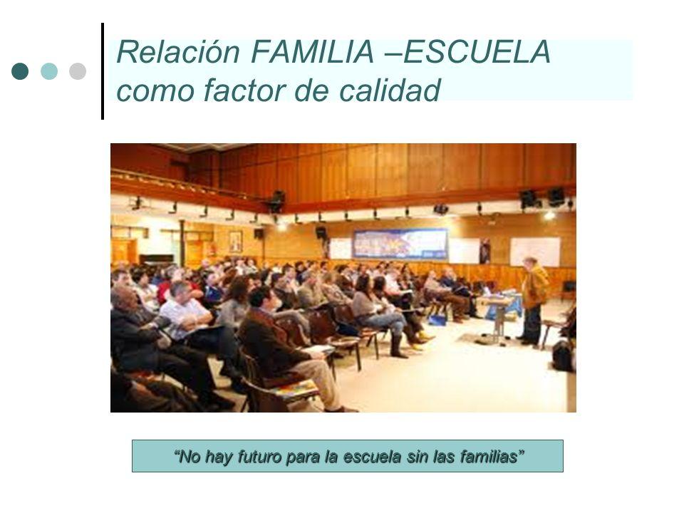 Relación FAMILIA –ESCUELA como factor de calidad No hay futuro para la escuela sin las familias