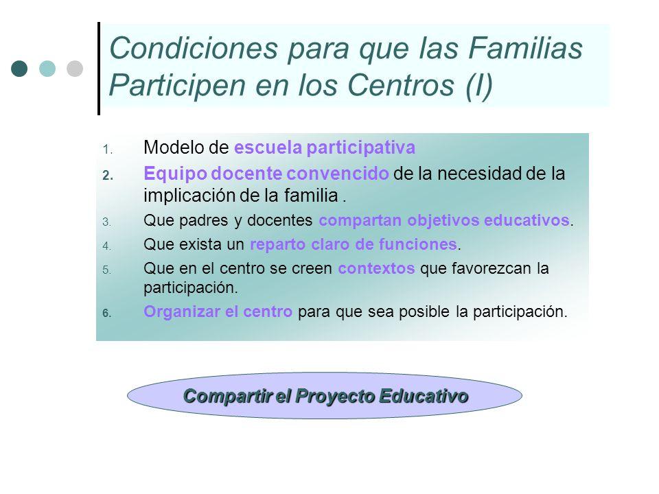 Condiciones para que las Familias Participen en los Centros (I) 1. Modelo de escuela participativa 2. Equipo docente convencido de la necesidad de la