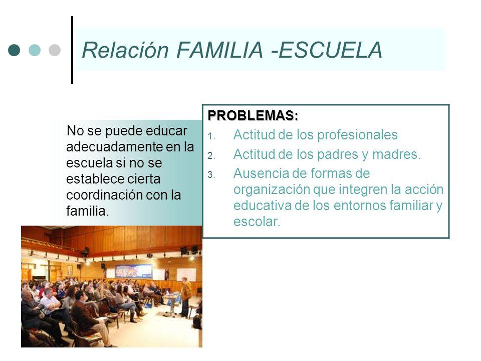 Relación FAMILIA -ESCUELA No se puede educar adecuadamente en la escuela si no se establece cierta coordinación con la familia.PROBLEMAS: 1. Actitud d