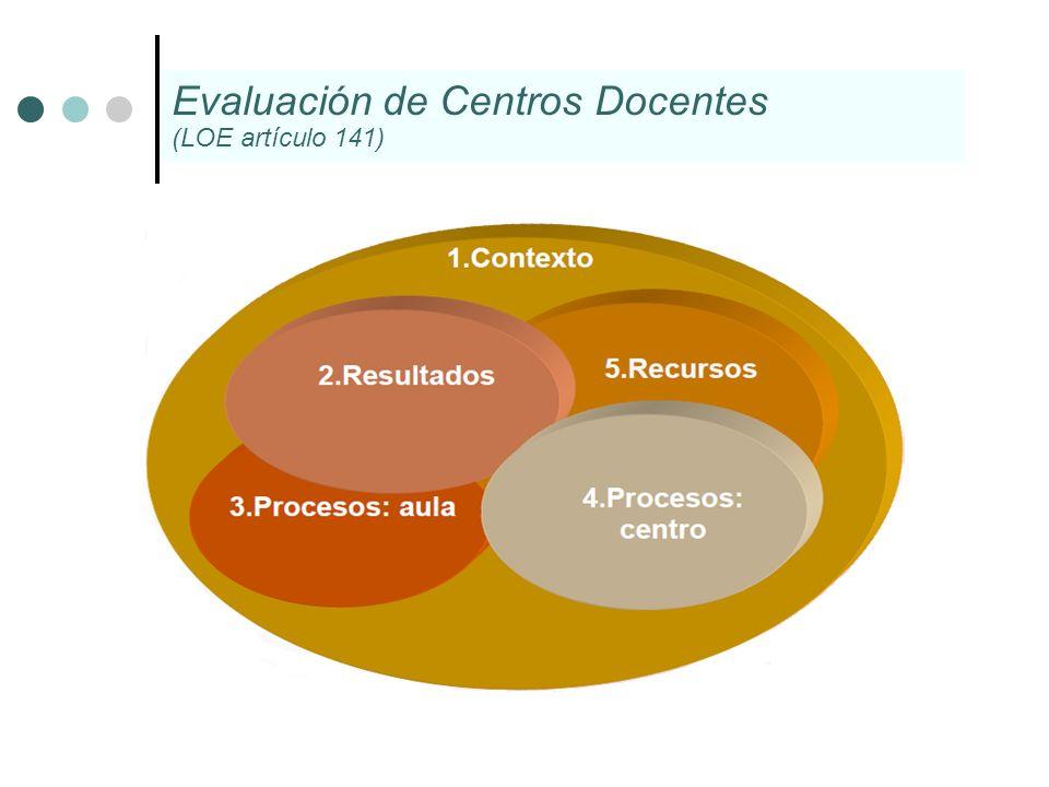 Evaluación de Centros Docentes (LOE artículo 141)