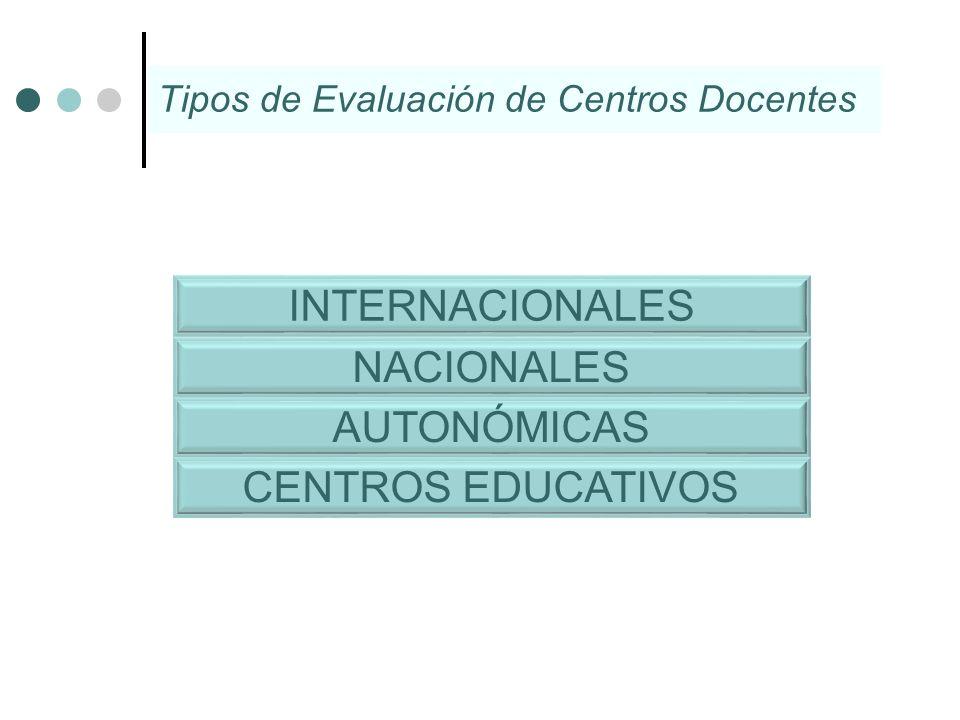 INTERNACIONALES NACIONALES AUTONÓMICAS CENTROS EDUCATIVOS Tipos de Evaluación de Centros Docentes