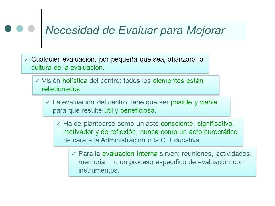 Necesidad de Evaluar para Mejorar Cualquier evaluación, por pequeña que sea, afianzará la cultura de la evaluación. Visión holística del centro: todos