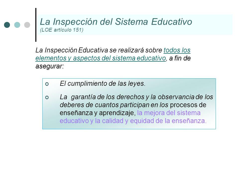 El cumplimiento de las leyes. La garantía de los derechos y la observancia de los deberes de cuantos participan en los procesos de enseñanza y aprendi