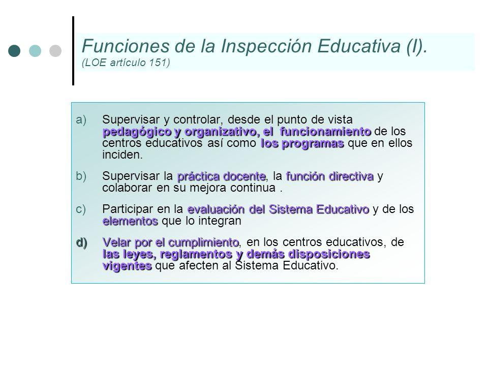 pedagógico y organizativo, el funcionamiento los programas a)Supervisar y controlar, desde el punto de vista pedagógico y organizativo, el funcionamie