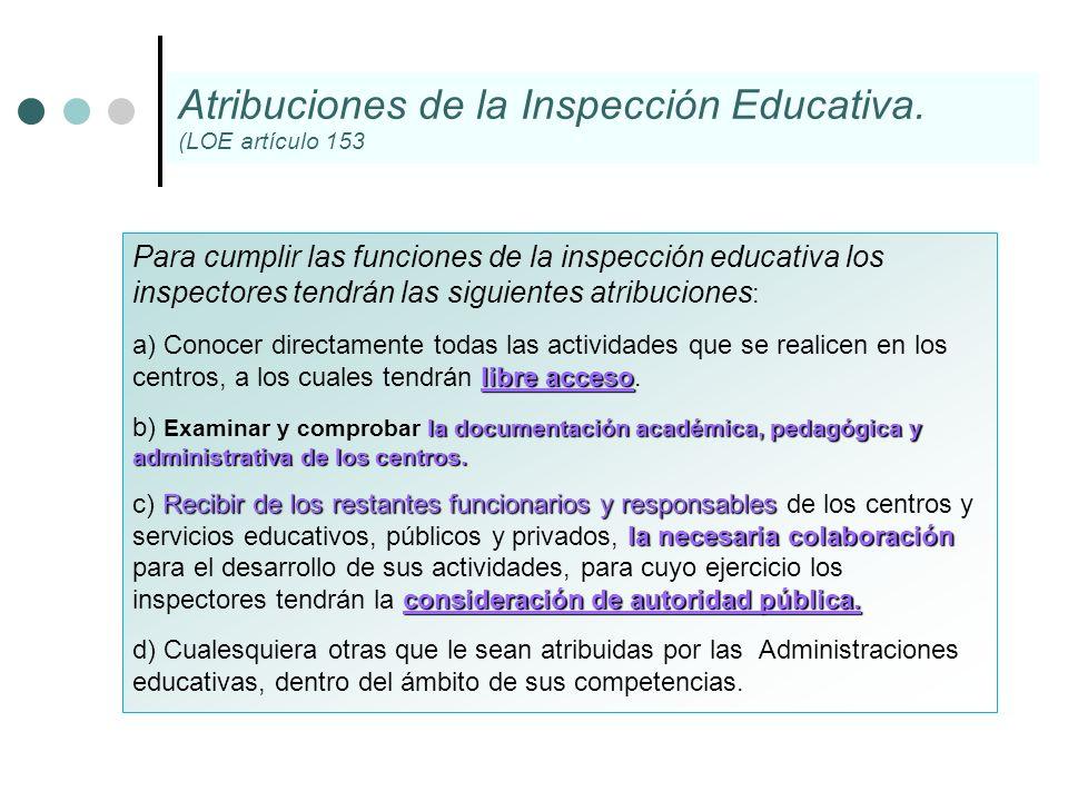 Para cumplir las funciones de la inspección educativa los inspectores tendrán las siguientes atribuciones : libre acceso a) Conocer directamente todas