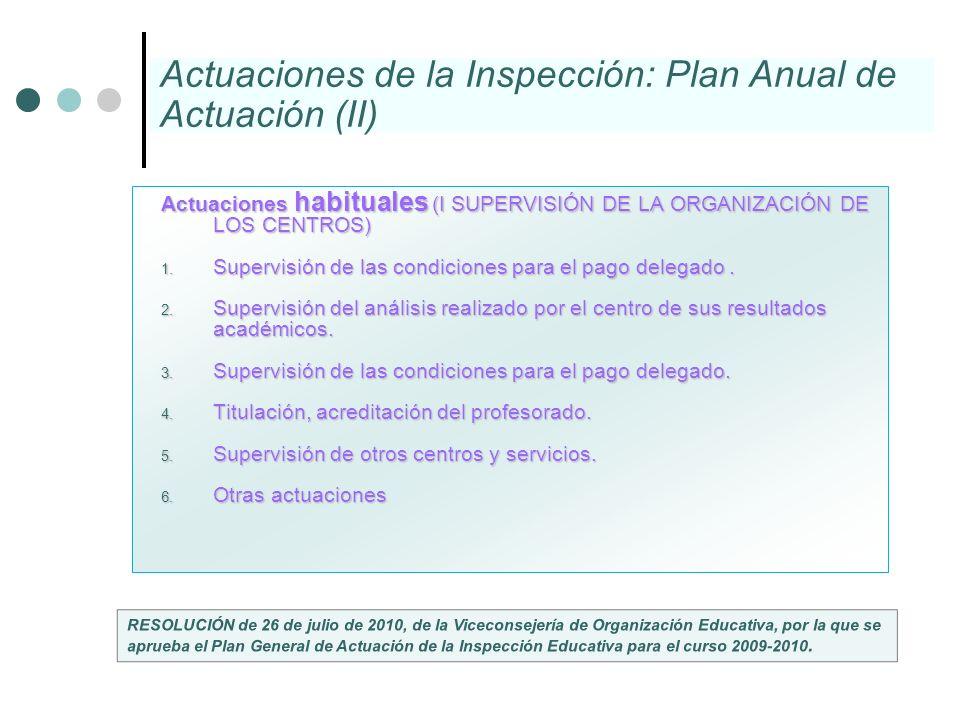 Actuaciones habituales (I SUPERVISIÓN DE LA ORGANIZACIÓN DE LOS CENTROS) 1. Supervisión de las condiciones para el pago delegado. 2. Supervisión del a