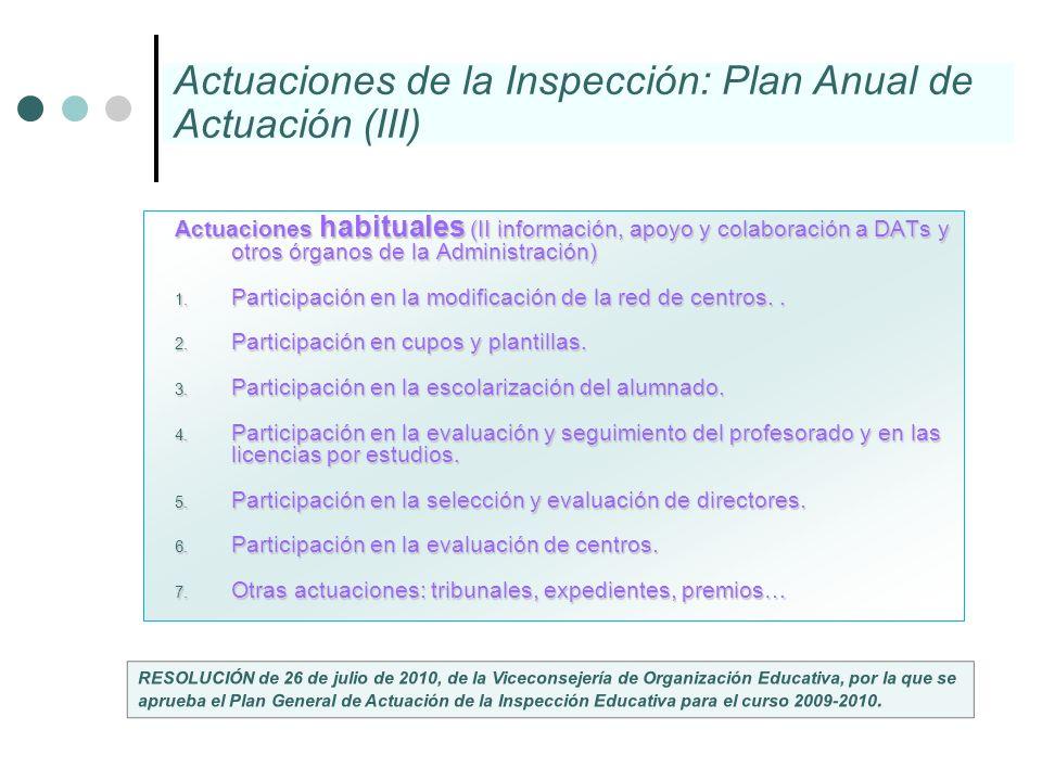 Actuaciones habituales (II información, apoyo y colaboración a DATs y otros órganos de la Administración) 1. Participación en la modificación de la re